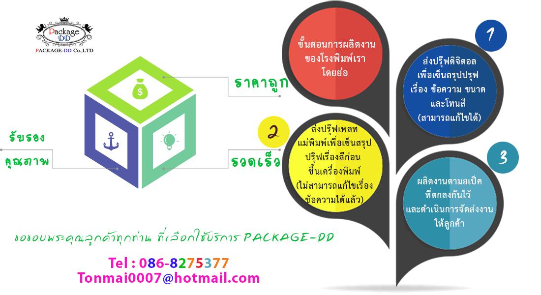 รับผลิตกล่องสินค้า บรรจุภัณฑ์ packagedd